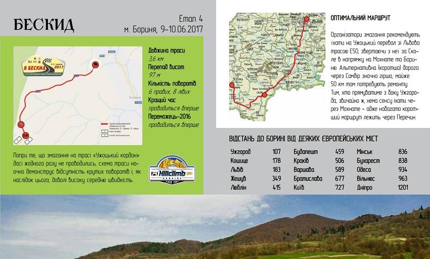 На Закарпатті пройдуть четвертий і п ятий етапи чемпіонату України з  гірських гонок fe99807408f08